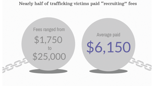 Report shines light on slave labor in U.S.