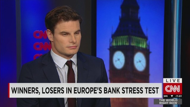 European Bank Stress Tests