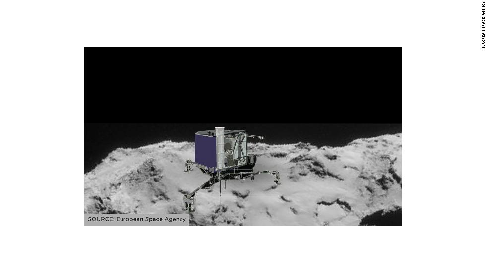 Cómo aterrizó Philae en el cometa