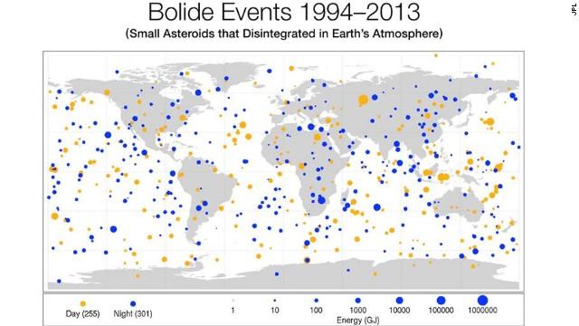 Más de 550 asteroides han impactado en las atmósfera terrestre en 20 años