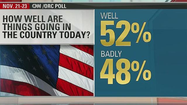Mayoría de estadounidenses dice que las cosas van bien en el país