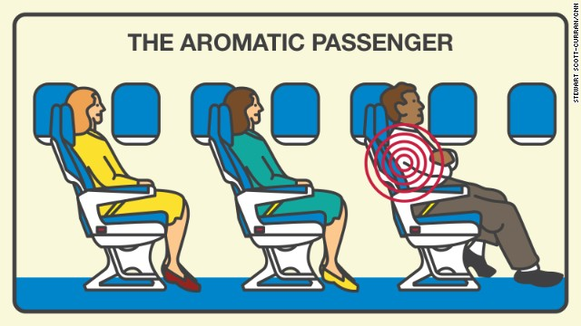 Stinky passengers are objectionable to 56% of fliers.