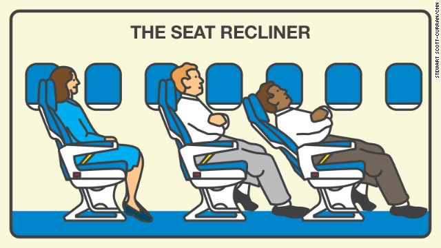 The seat-back guy, aka the seat recliner, doesn't care about the impact of his recline on the people behind him. That's why 37% of fliers are annoyed with you.