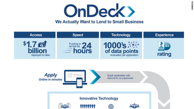 On Deck's model is projected to follow The Lending Club in boosting alternative finance.