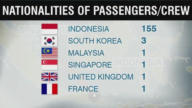 AirAsia passengers identified