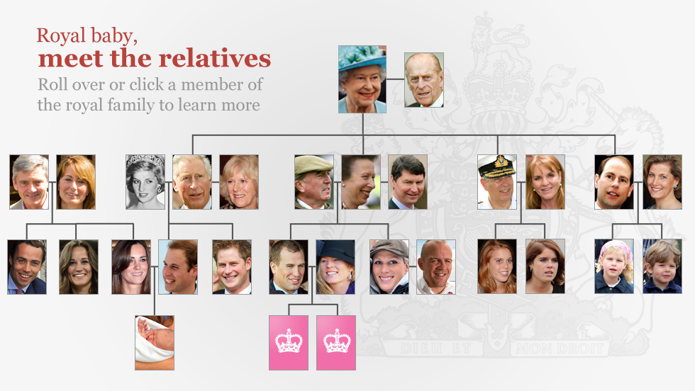 The royal family tree - CNN.com