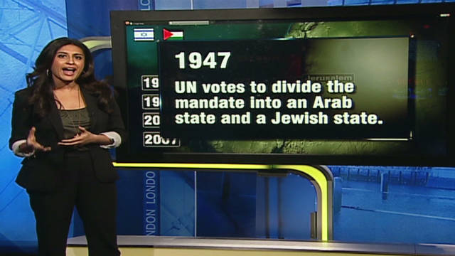 Quick history of Israel and West Bank