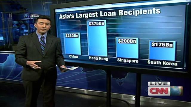 Europe's lending to Asia
