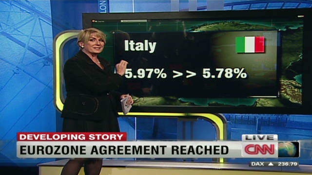 Bonds and the eurozone deal