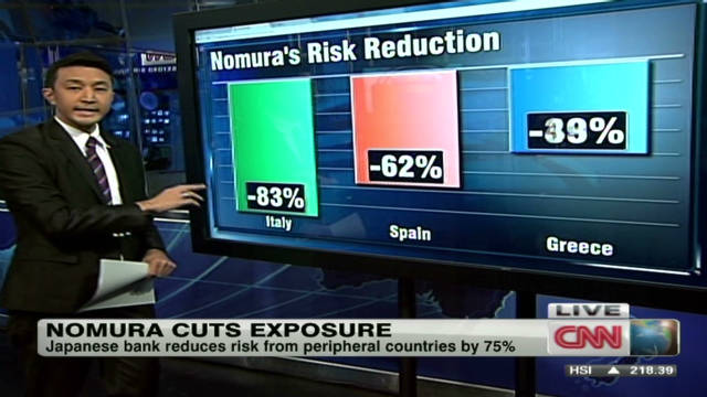 Japanese bank cuts debt exposure
