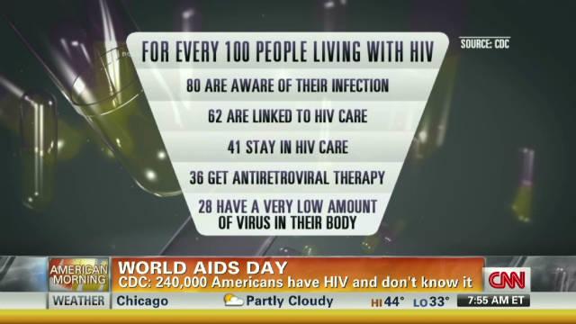 exp am cohen aids day_00012620