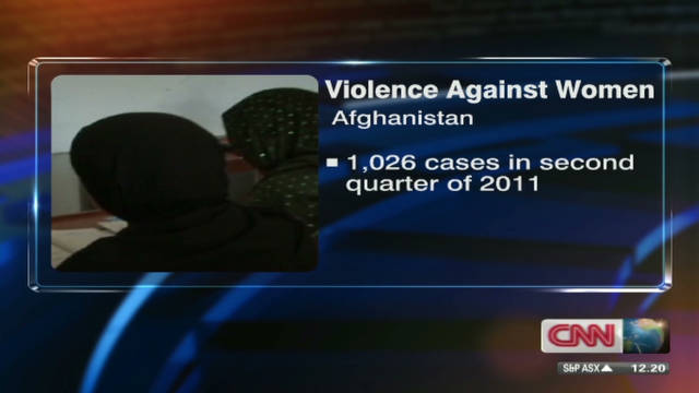 Activist: Afghan women face violence