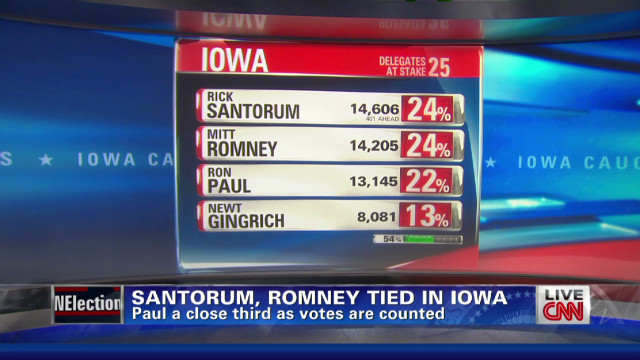 Santorum, Romney top Iowa field