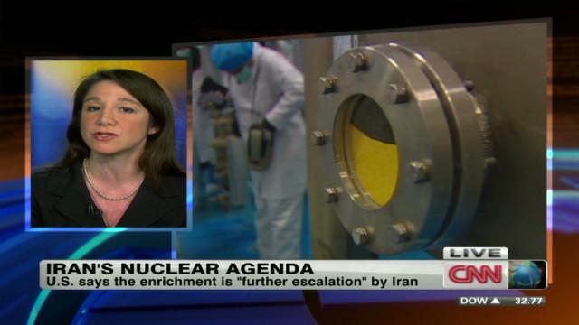 Iran's nuclear agenda
