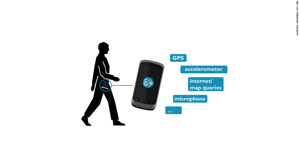 CO2GO is the first smartphone app that allows users to calculate their carbon emissions automatically, say its makers.