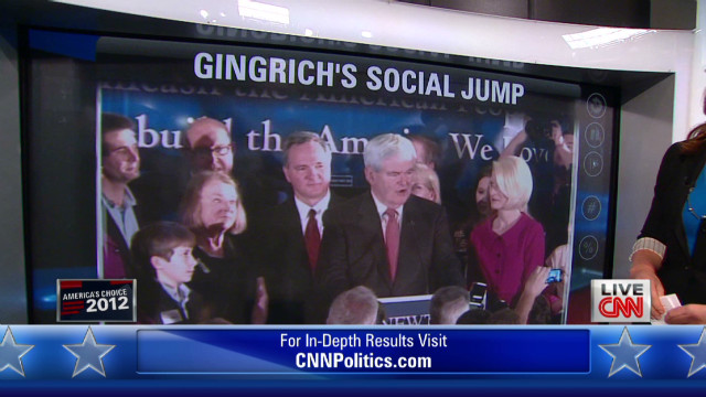 Gingrich gets social media 'win'