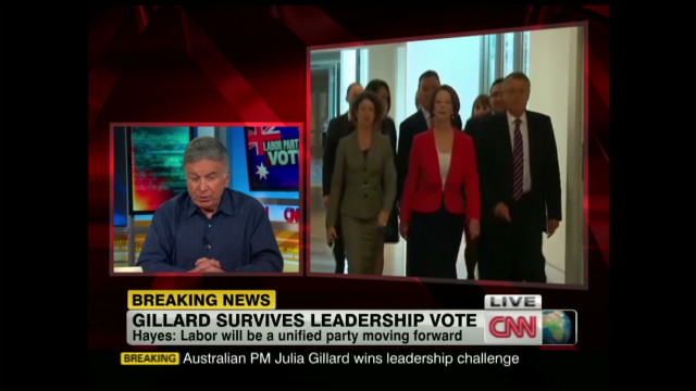Australian PM survives challenge