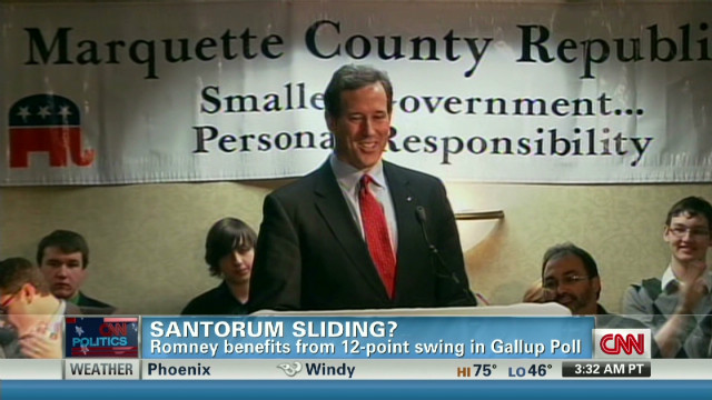 Is the Rick Santorum surge slowing?