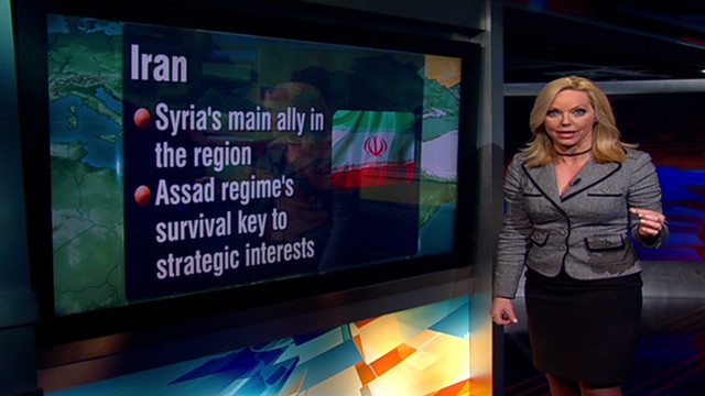Who are the key players in Syria?