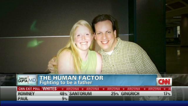 Human Factor: Male infertility