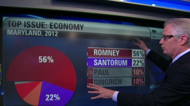 Why Maryland chose Romney