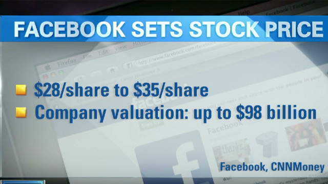 MYB: Facebook names IPO price