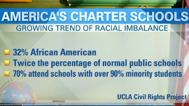 Race and charter schools