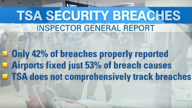 TSA fails to track security breaches