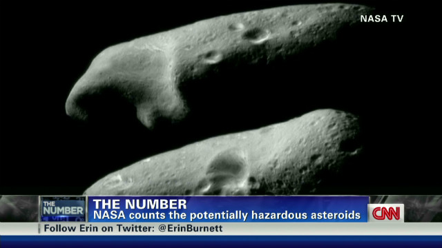The Number: Hazardous asteroids