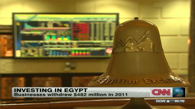 Investing long term in Egypt