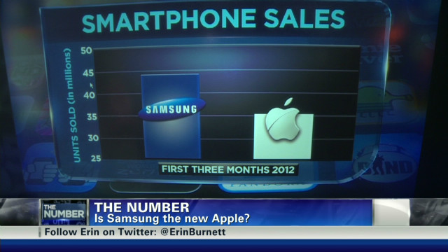 exp The Number: Samsung the new Apple?_00015004