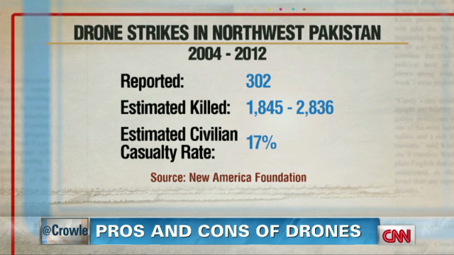 Story Foyer Pros And Cons : Drones decimating taliban in pakistan cnn