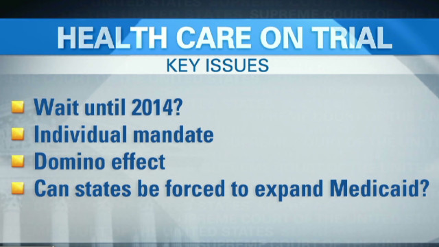 Health care: Key issues in SCOTUS ruling