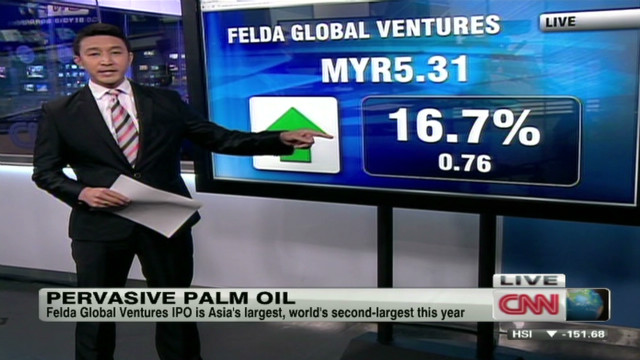 Palm oil shares pop with investors
