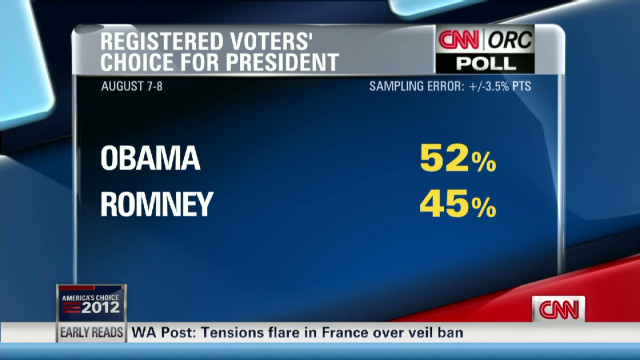 Obama pulls ahead in new CNN/ORC poll