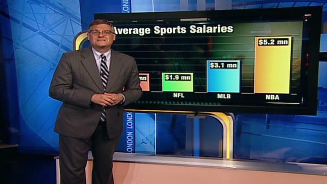 Footballers' salaries surge
