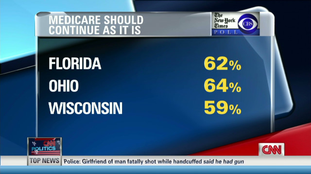 Abortion, Medicare hot topics before RNC