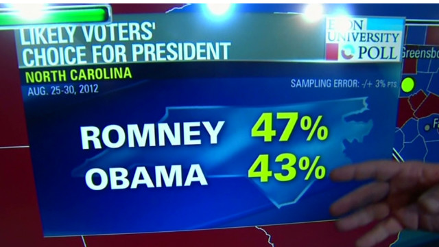 Obama, Romney in dead heat in NC
