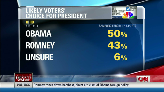 New poll shows Obama pulling ahead