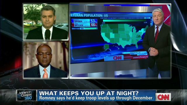 Afghanistan: Obama vs. Romney