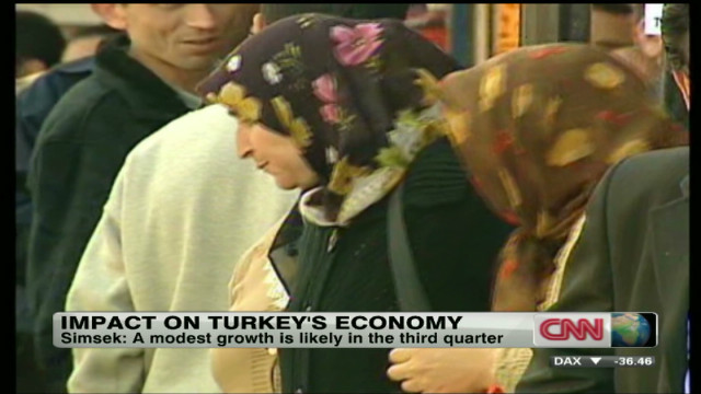 Turkey's economy slows down