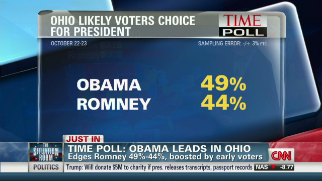 Is Ohio must-win for Romney?