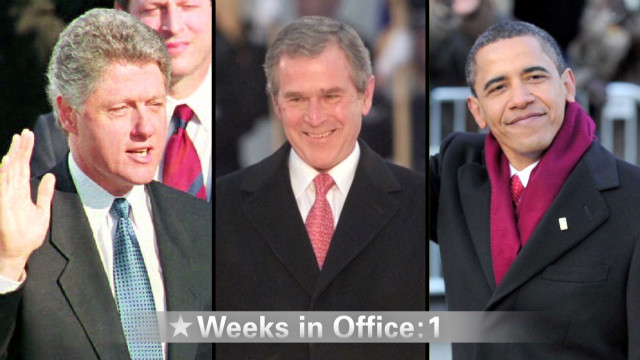 Aging in the Oval Office: Who did it best?