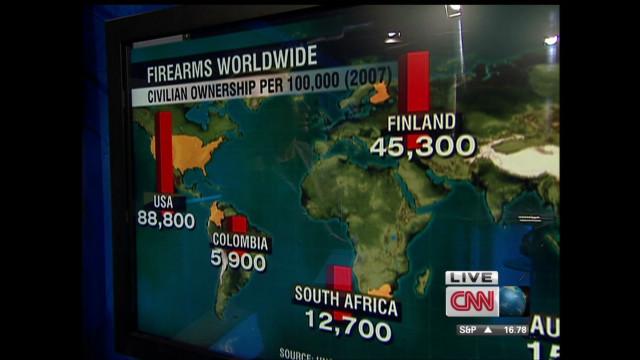 A closer look at gun violence worldwide