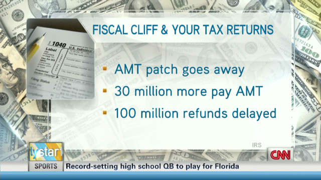 Fiscal cliff and your taxes