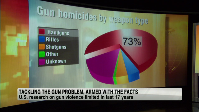 The gun numbers America doesn't have