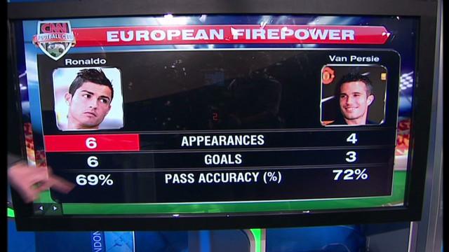 Tactics: Ronaldo vs. Van Persie
