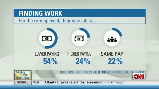 Reality check: President Obama and jobs