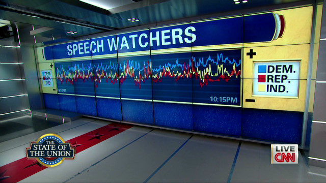 Focus group's highs, lows on SOTU