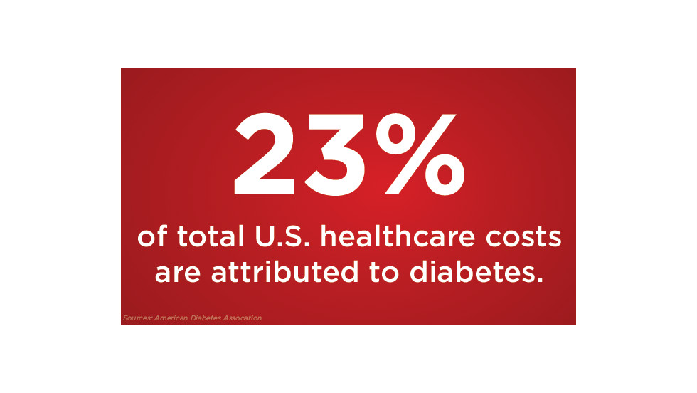 cost_of_diabetes_8-01